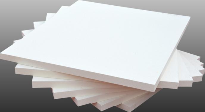 Ceramic Fiber Blanket Ceramic Fiber Board China Ceramic